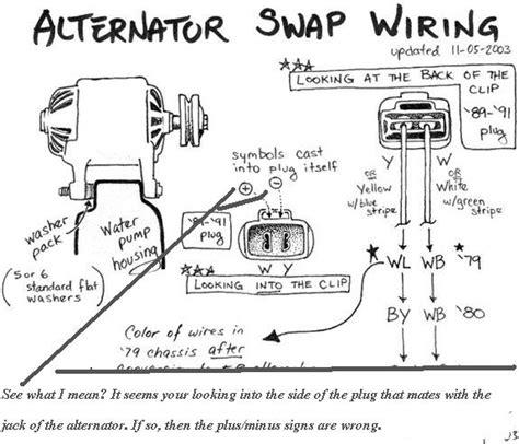 alternator wiring problems 26 wiring diagram images