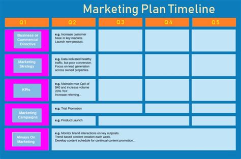 Marketing Plan Timeline Templates 4 Free Pdf Excel Word Marketing Timeline Template Word