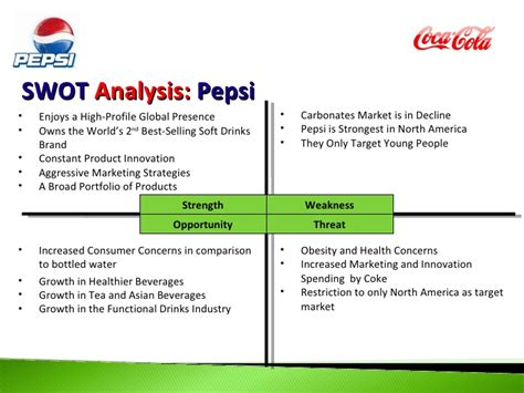 Custom Academic Essay Exle by Swot Analysis Of Pepsi Co Custom Paper Academic Writing