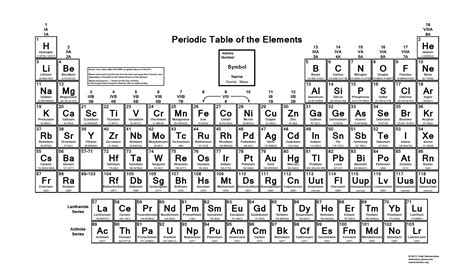 periodic table metals printable printable periodic tables science notes and projects