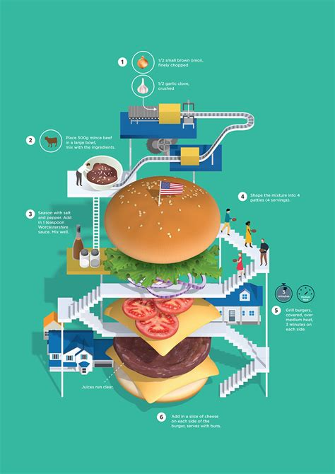 infographic art delicious recipes infographics