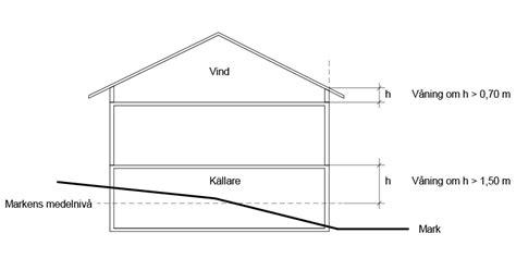 layout man definition areor h 246 jder och ritningar arvika