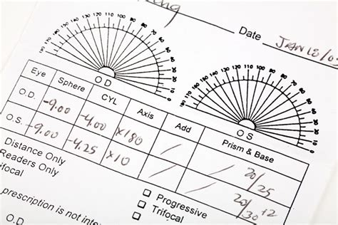 how to read your eyeglass prescription allaboutvision