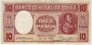 Macau 5 Patacas 1981 58c Pmg 66 Gem Unc paper money world price and value guide