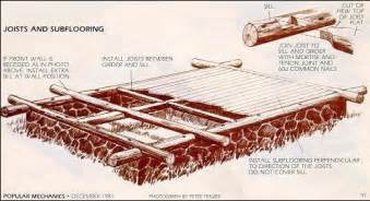 cabin plans how build your own form this vent replaces the triangular quot gable end vents found older