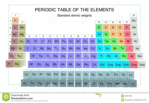 3d periodic table stock photos image 20917953