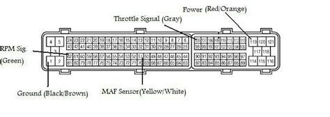 qr25de ecm wiring diagram 25 wiring diagram images