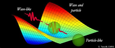 is light a particle or wave quantum nonlocality