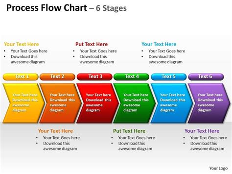 website development process flowchart web design process flowchart conceptdraw sles