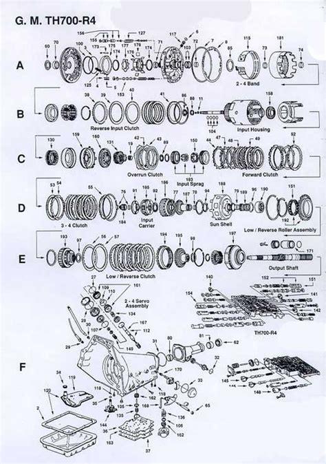 700r4 transmission diagram chevy turbo 400 transmission wiring diagram get free