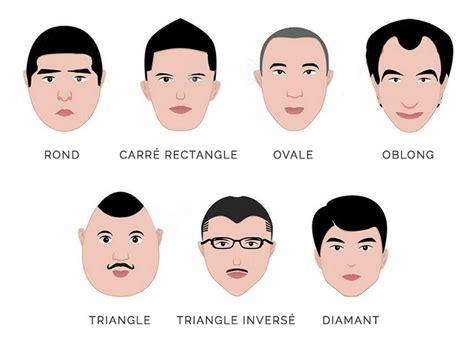comment choisir sa coupe de cheveux homme comment choisir sa coupe de cheveux homme la morpho coiffure
