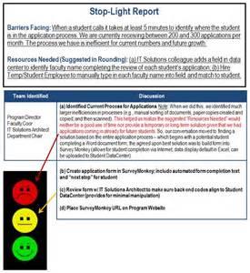 stop light report studer education