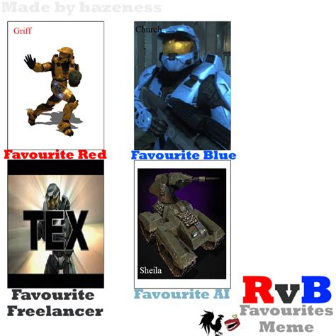 Blue Meme - red vs blue memes www imgkid com the image kid has it