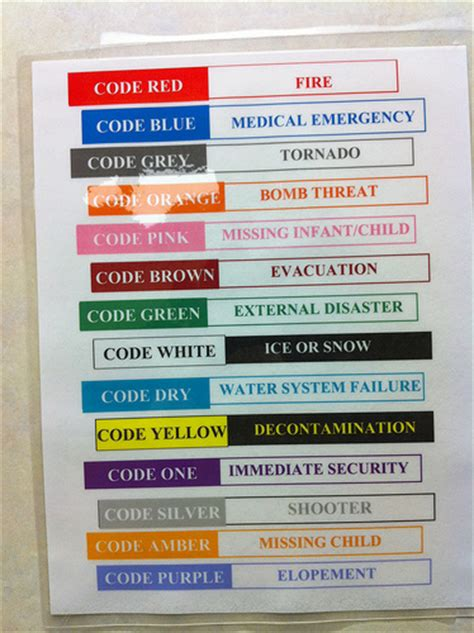 code colors in hospital hospital emergency codes seen in the hallway of a local