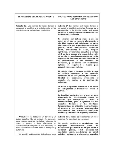 ley de seguridad social ecuador actualizada 2012 confronta actualizada 16 10 2012 de lft de la