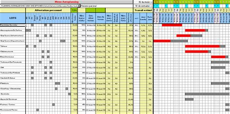 exercice diagramme de gantt avec correction pdf modele planning chantier btp ccmr