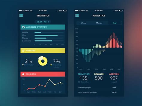 ui pattern drill down user interface design some of the best practices to keep