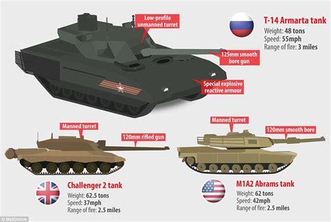 Supertank Gold putin s new tank gold is money the premier