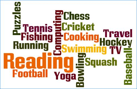 Interest Activities Resume Examples by Hobbies Sports Amp Extra Curricular Activities Same Or Diff