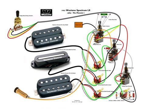 seymour duncan jb jr wiring diagram circuit and