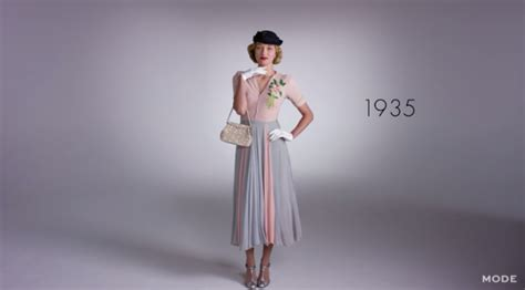 Dress Is In Now What by 100 Years Of Fashion From 1915 To 2015 In 2