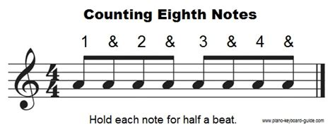 swing 8th notes the eighth note quaver