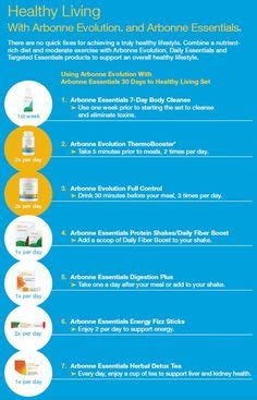 Benefits Of Arbonne Detox Tea by Arbonne Detox Tea Benefits Are Great For Health And