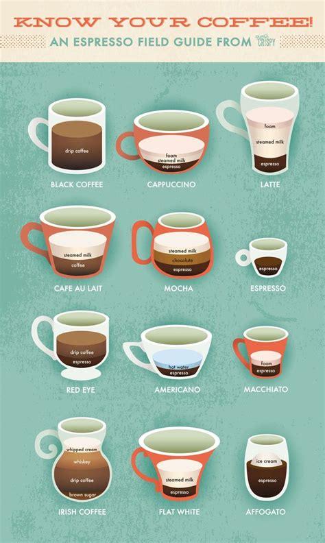 espresso drinks latte vs cappuccino an crispy guide to espresso