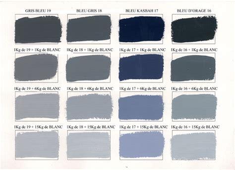 mat駻iel de cuisine collective emery cie peintures peinture mate couleurs