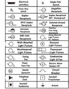 basic electrical wiring diagrams automotive wiring diagram website