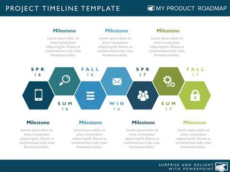 project idea template timeline template for powerpoint great project management