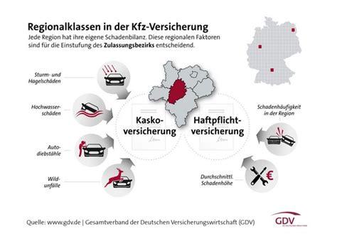 G Nstige Autos Versicherung 2016 by G 252 Nstige Kfz Versicherung Im Jahr 2017 Berechnen
