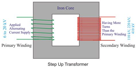 Step up transformer wiring diagram step free engine jzgreentown step up transformer electrical4u cheapraybanclubmaster Image collections