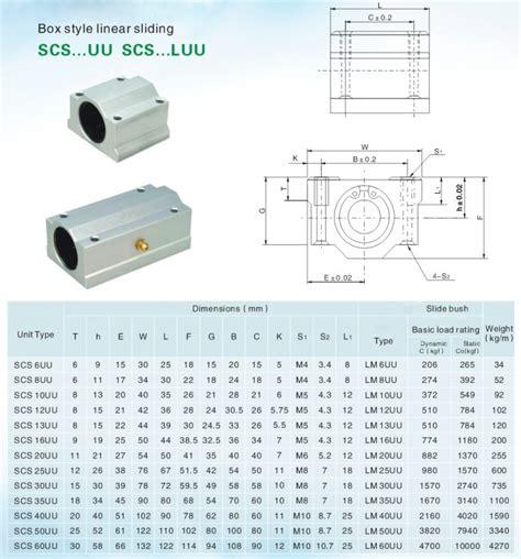 Bearing Sc8uu Linear Bearing linear bearing with housing sc8uu