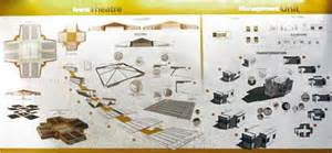 Topics For Dissertation In Architecture Thesis Topics For Architecture Students Homeworktidy X