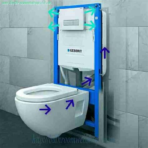 cistern element  wall hung wc geberit duofix wc frame