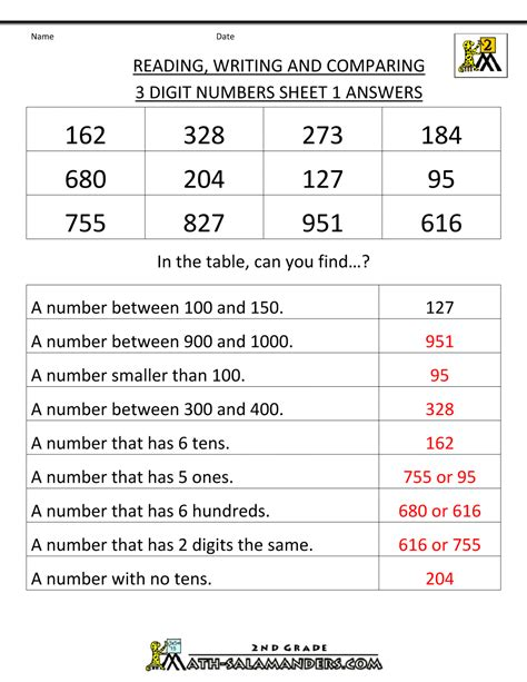 math worksheets for 4th grade with answer key www