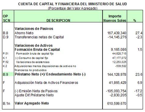 cronograma de pagos sector pblico cronograma de pago remuneraciones sector publico febrero