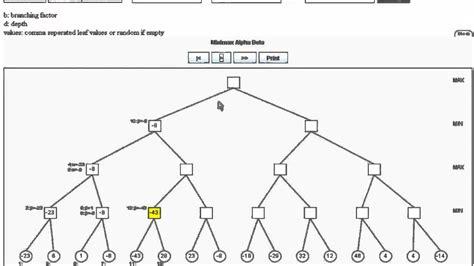 cse2011 artificial intelligence alpha beta pruning