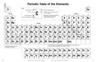 general chemistry reference table ii by juan betancourt