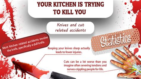 ouch i cut myself 5 knife safety tips eat out eat well keep your knives sharp dull knives cause more injuries