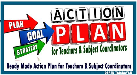 Effective Grading Practices For Secondary Teachers sle lesson plan in computer for high school in the philippines deped k to 12 resource guide