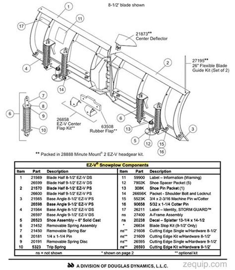 fisher snow plow parts diagram fisher ez v blade parts