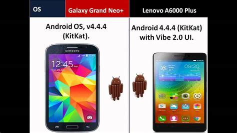 Lenovo A6000 Vs Samsung Galaxy Grand Prime samsung galaxy grand neo plus vs lenovo a6000 plus comparison