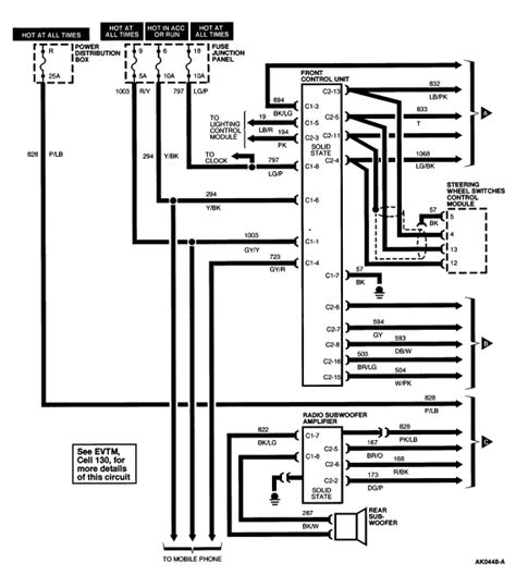 stereo wiring diagram 1996 lincoln town car stereo