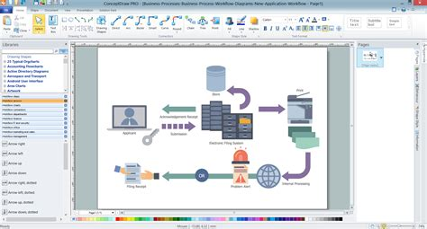 workflow solution business process workflow diagram
