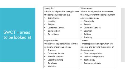 3 Strengths And 3 Weaknesses Mba by Theory On Swot For Lesson Ppt