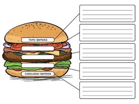 The Good Hamburger   A Writing Lesson on Creating