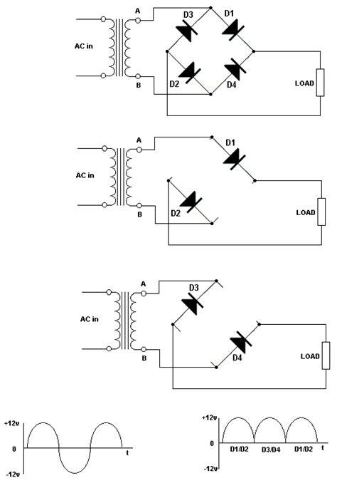 rectifier circuit equations wave rectifier tutorial and circuits wave rectifiers diode rectifier electronic