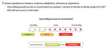 net promoter score survey template customer experience dashboard